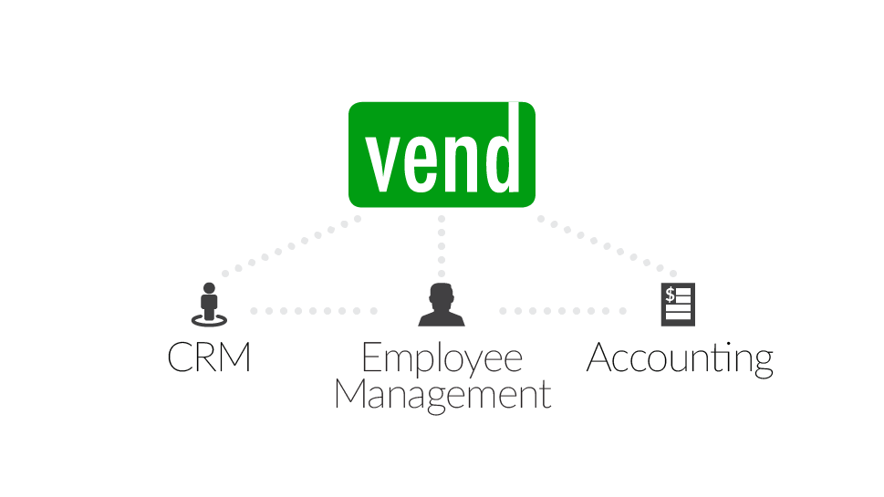 Vend integrations with Workato